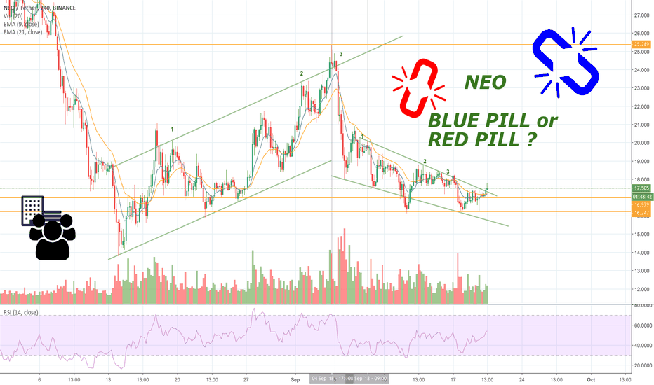 NEOUSDT: NEO (neo-usdt) IS AT THE BOTTOM ? Quick BUY strategy!