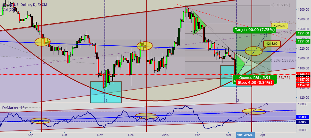 1300 The Gold Target.