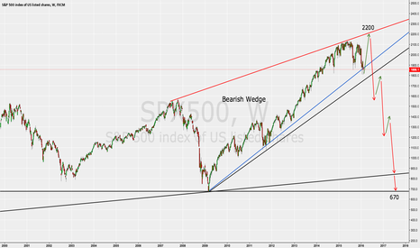 SPX500: Final rally to 2200 before the Great Crash of 2016-2017?