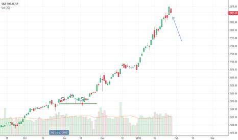 SPX: S&P 500 bearish?