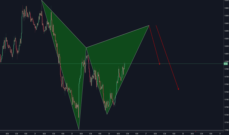 EURAUD: EURUAD - M15 - GARTLEY