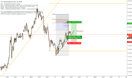 USDJPY: USD/JPY long, stair step trade at a retracement