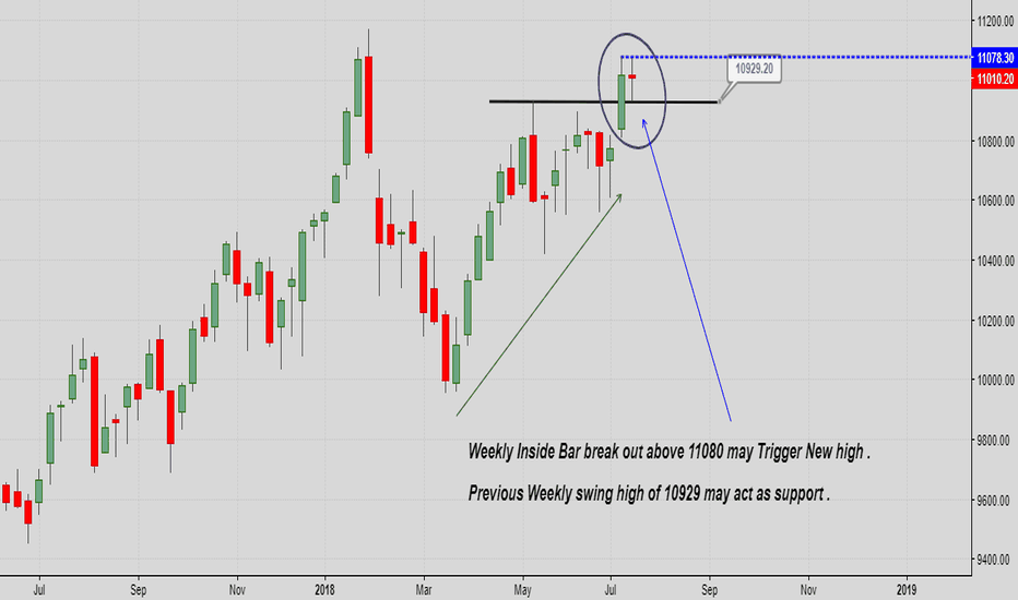 NIFTY: Weekly Inside Bar break out above 11080 may Trigger New high .