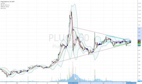 PLUG: PLUG 4/17/2014 Getting ready for POP