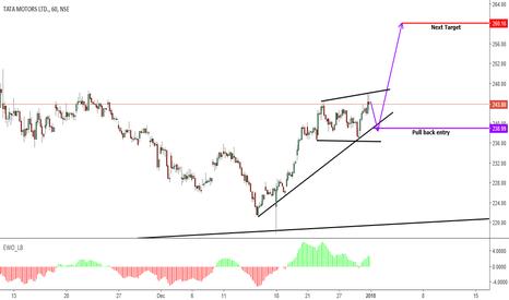 TATAMTRDVR: Looking enter on Pull back for short term trade