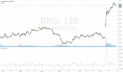 NRG: NRG gap up