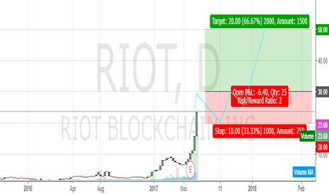 RIOT: Rio Blockchain INC oportunity