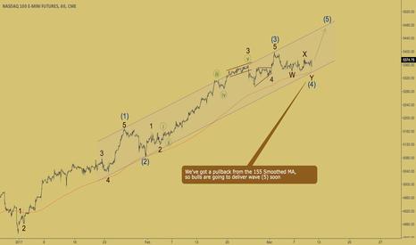 NQ1!: NASDAQ - new high is coming soon