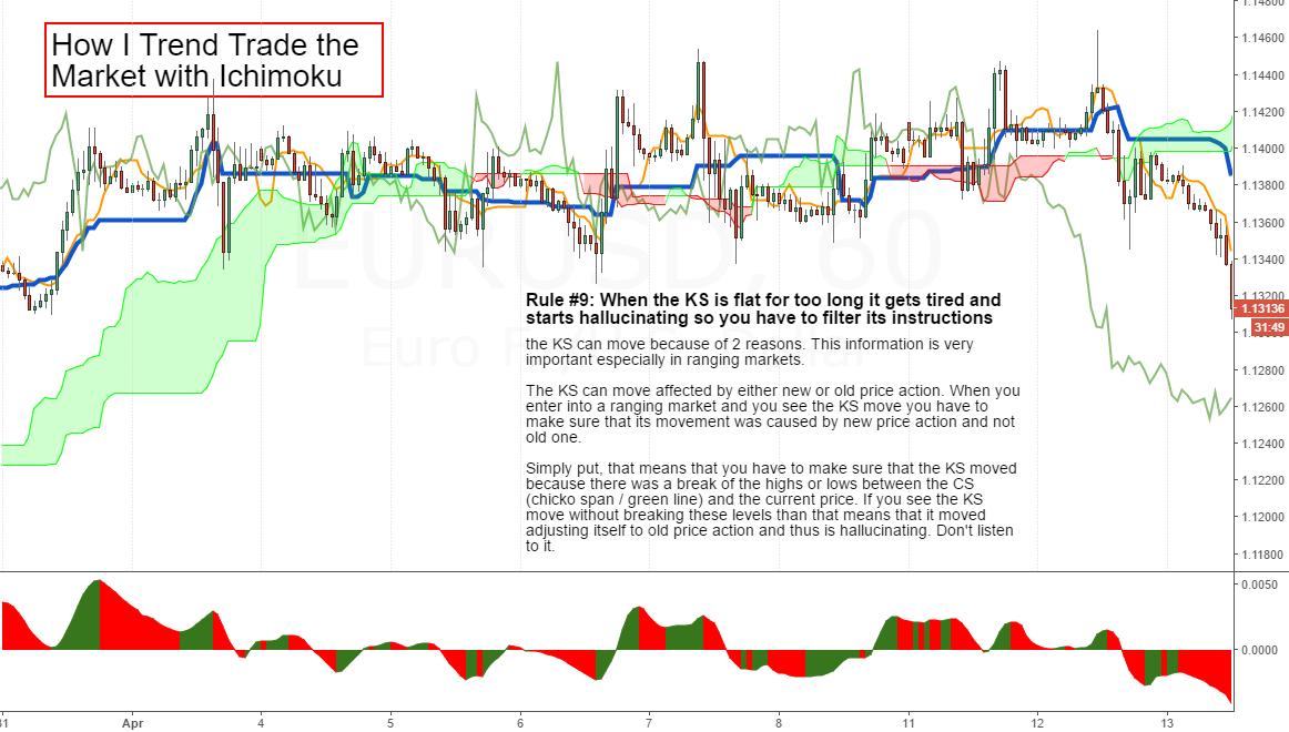 How I Trend Trade (6)