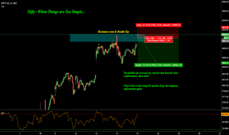 NIFTY: Nifty : When things are too simple...