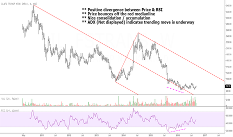 IL_FSTRANS: IL&FS Transportation: Signs of Bottoming-Out