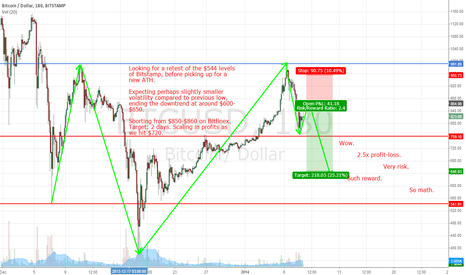 BTCUSD: Bitcoin looking for a retest of the $544 levels, before new ATH.