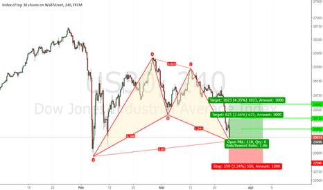 US30: buy market