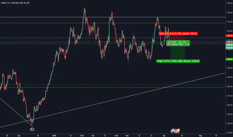 XAUUSD: ascending triangle on bigger time frame