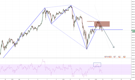 BTCUSD: BitCoin 5-0 ...What I Know