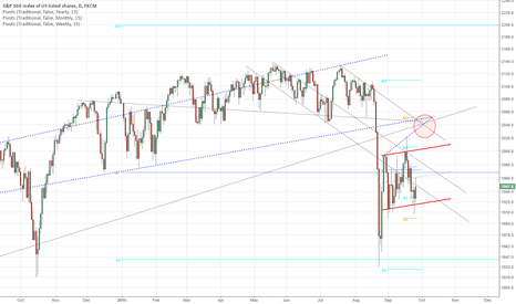 SPX500: SPX target 2000/2040 Before Re-Dive