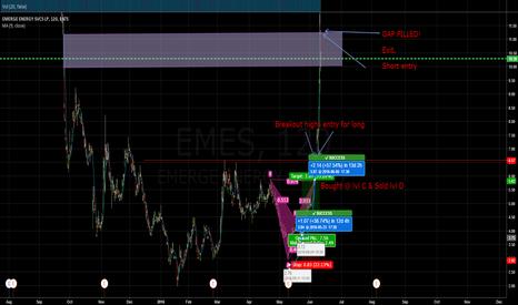 EMES: EMES