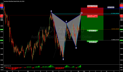AUDNZD: AUDNZD: COMPLETION OF BEARISH GARTLEY WITH ABCD HARMONIC MOVE !!