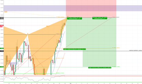 USDCAD: Bearish Gartley 4H
