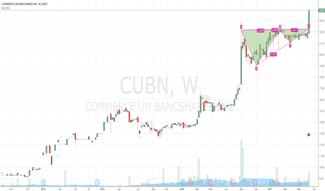CUBN: CUBN in excellent configuration