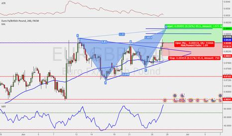 EURGBP: eurgbp - buy