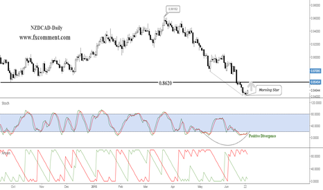 NZDCAD: NZDCAD: Signs of recovery