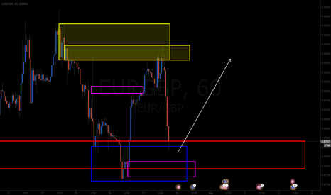 EURGBP: nice one here let s see