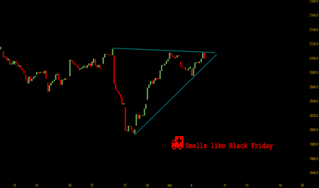 SPX: Are we there yet?
