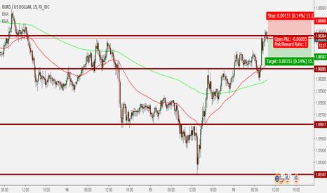 EURUSD: EURUSD short trade 12