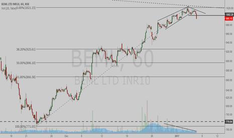 BEML: Rising wedge