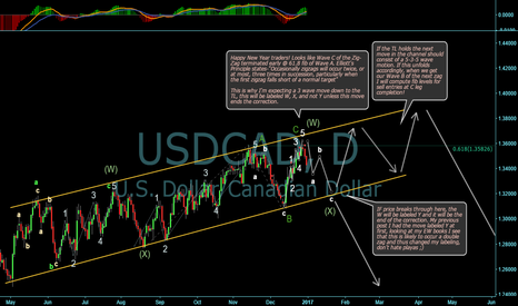 USDCAD: Expecting double Zig-Zag. Let's see how price breaks down!