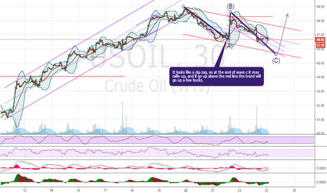 USOIL: Possible Elliott wave count, oil down to 45, then up.