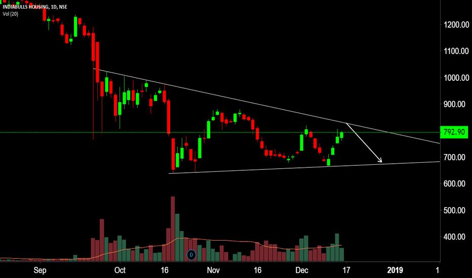 IBULHSGFIN: next week ka stock jordar when market down then sale otherwise n
