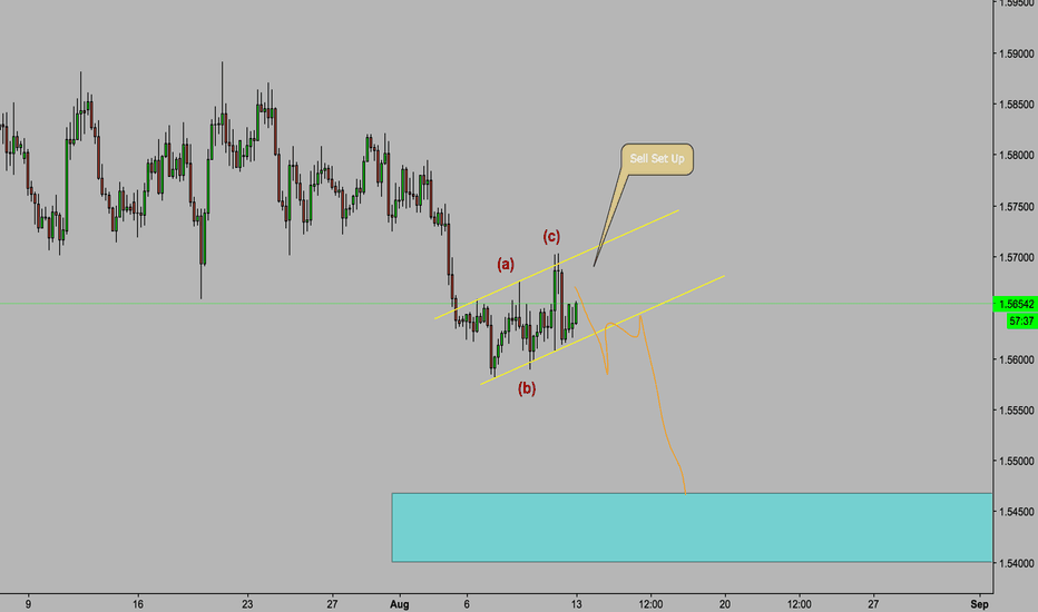 EURAUD: EUR/AUD Elliot Wave Sell Set Up Corrective Structure