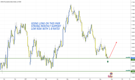 GBPAUD: GBP/AUD going long on monthly support