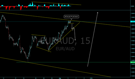 EURAUD: Dying momentum, let's see if we get another move down!