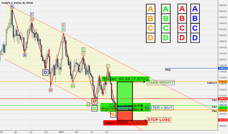 XAUUSD: XAU===USD SIGNAL BUY