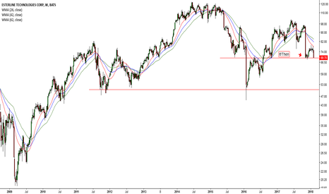 ESL: Dow drops 1,100 points :( #12 ESL)