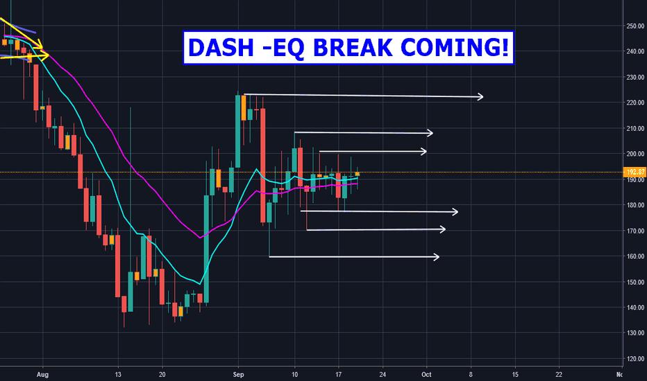DSHUSD: Dash Equilibrium Break Coming!