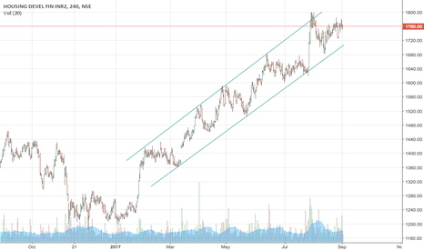 HDFC: HDFC channel