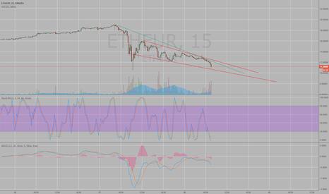 ETHEUR: ethereum buy price