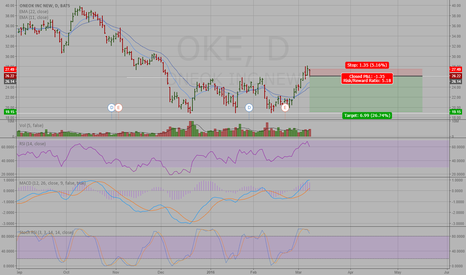 OKE: Has OKE hit bottom?
