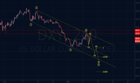 DXY: Bearish Elliott Wave Outlook
