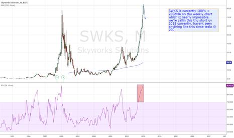 SWKS: SWKS
