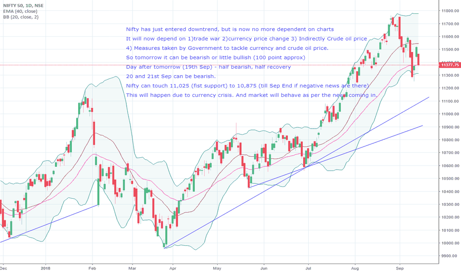 NIFTY: Nifty will behave as per trade war and currency change