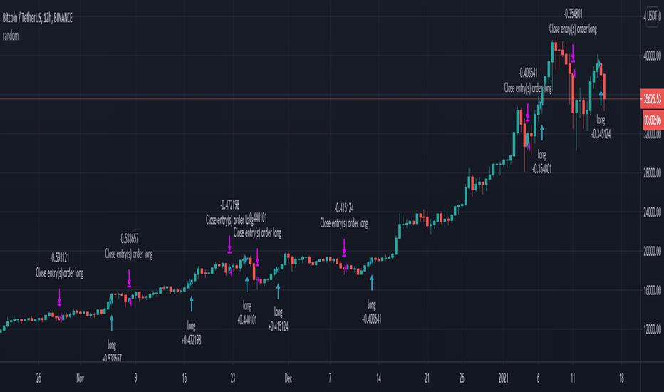 cara hitung pelno prekybos bitcoin btc rinkų indėlių parinktys