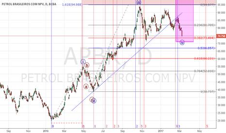 APBR: Back to oil (parte 3)