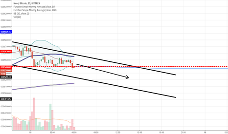 NEOBTC: Downtrend again -_-'
