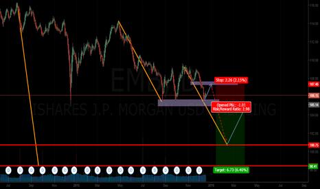 EMB: EMB Short 98.41 target