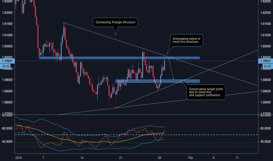 EURAUD: EUR/AUD Bearish Continuation Sell Opportunity